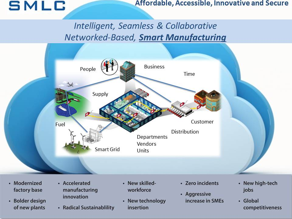 Smart Manufacturing 2
