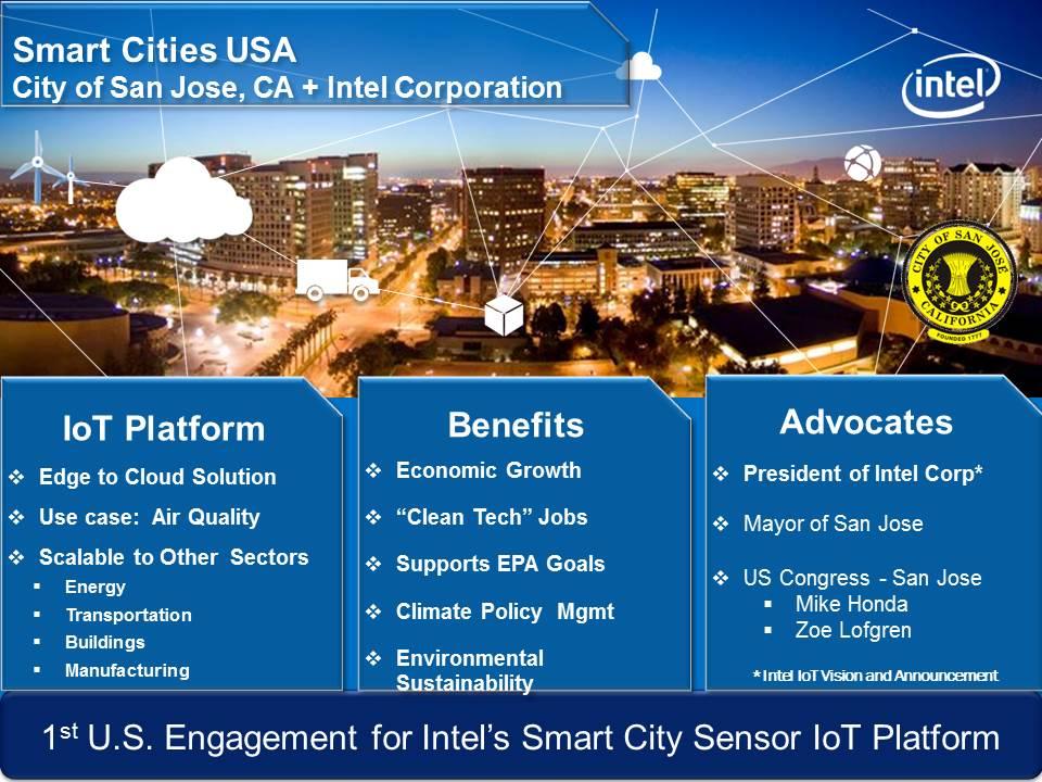 Smart Cities USA » Smart America
